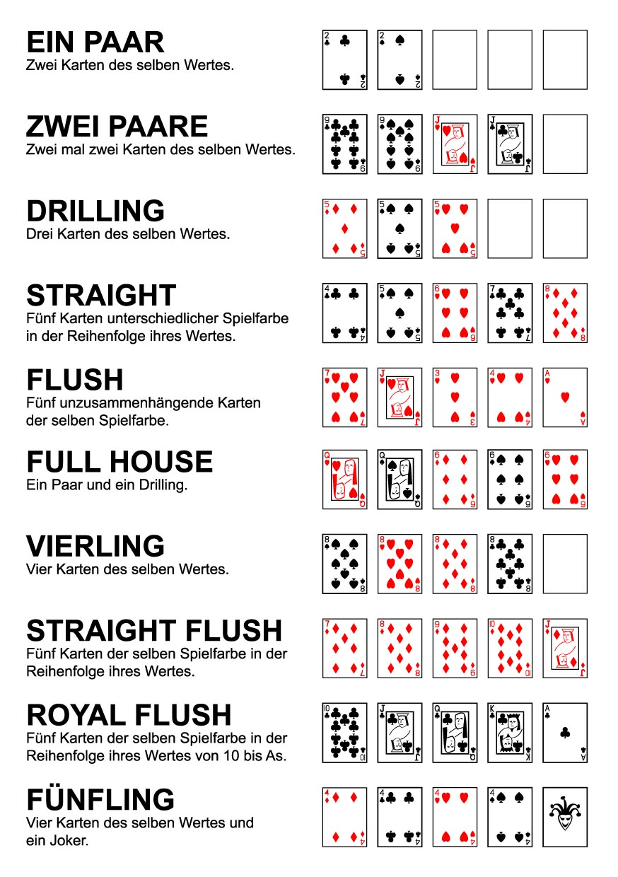 Category/online Poker download
